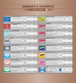 Listino AMBIENTI E SUPERFICI Sgrassanti 01