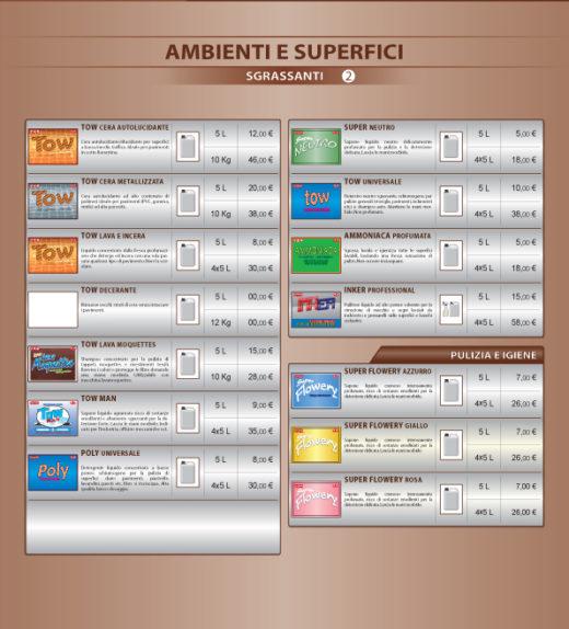 Listino AMBIENTI E SUPERFICI Sgrassanti 02